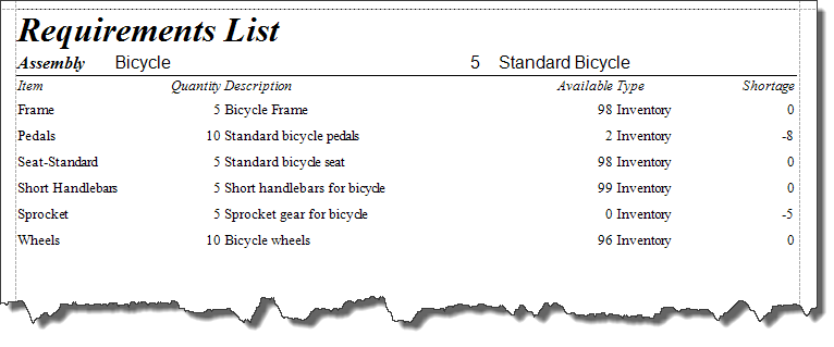 here is a requirement list to build a quantity 5 of assembly bicycle you can see that there are shortages for two inventory parts
